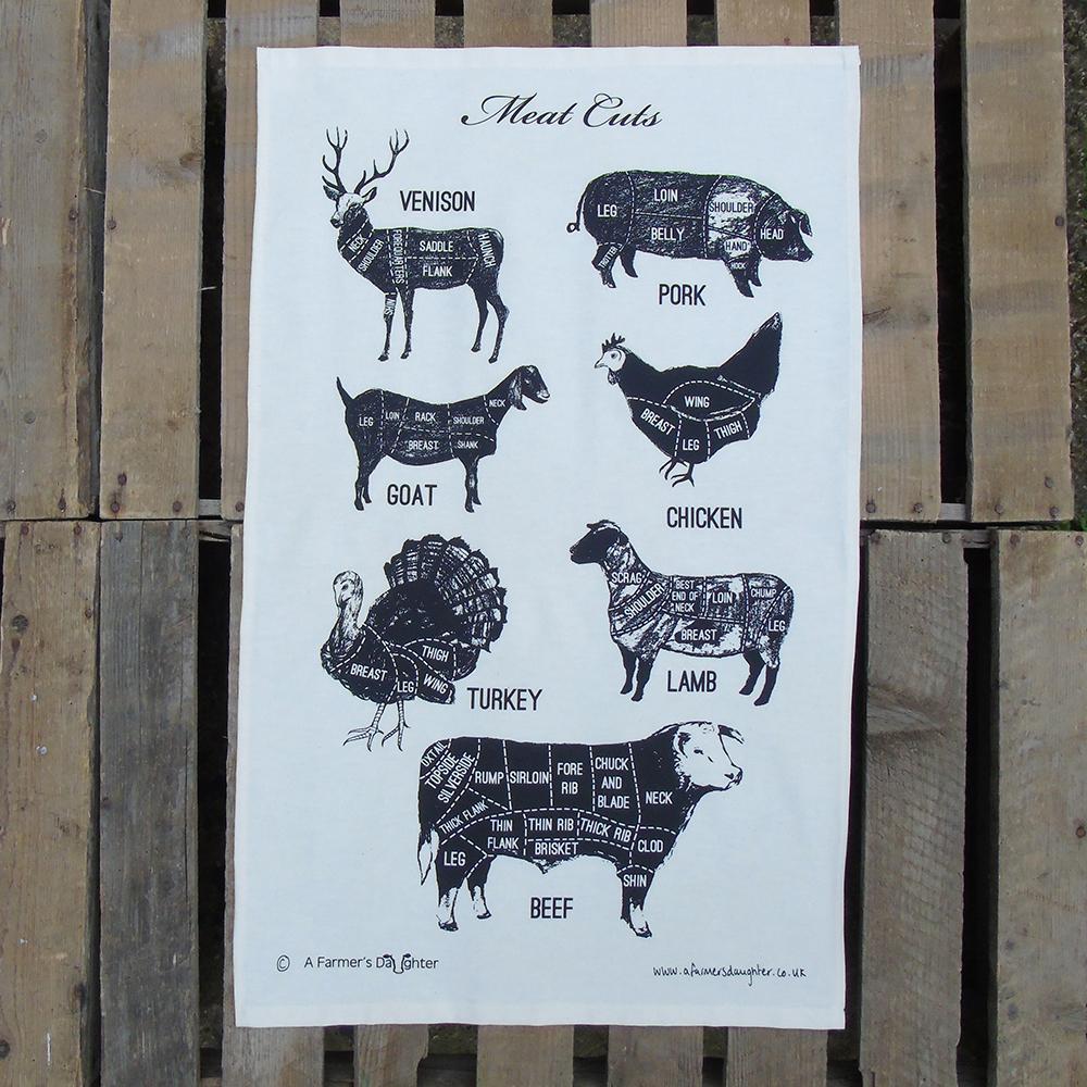 Meat Cuts Tea Towel_web