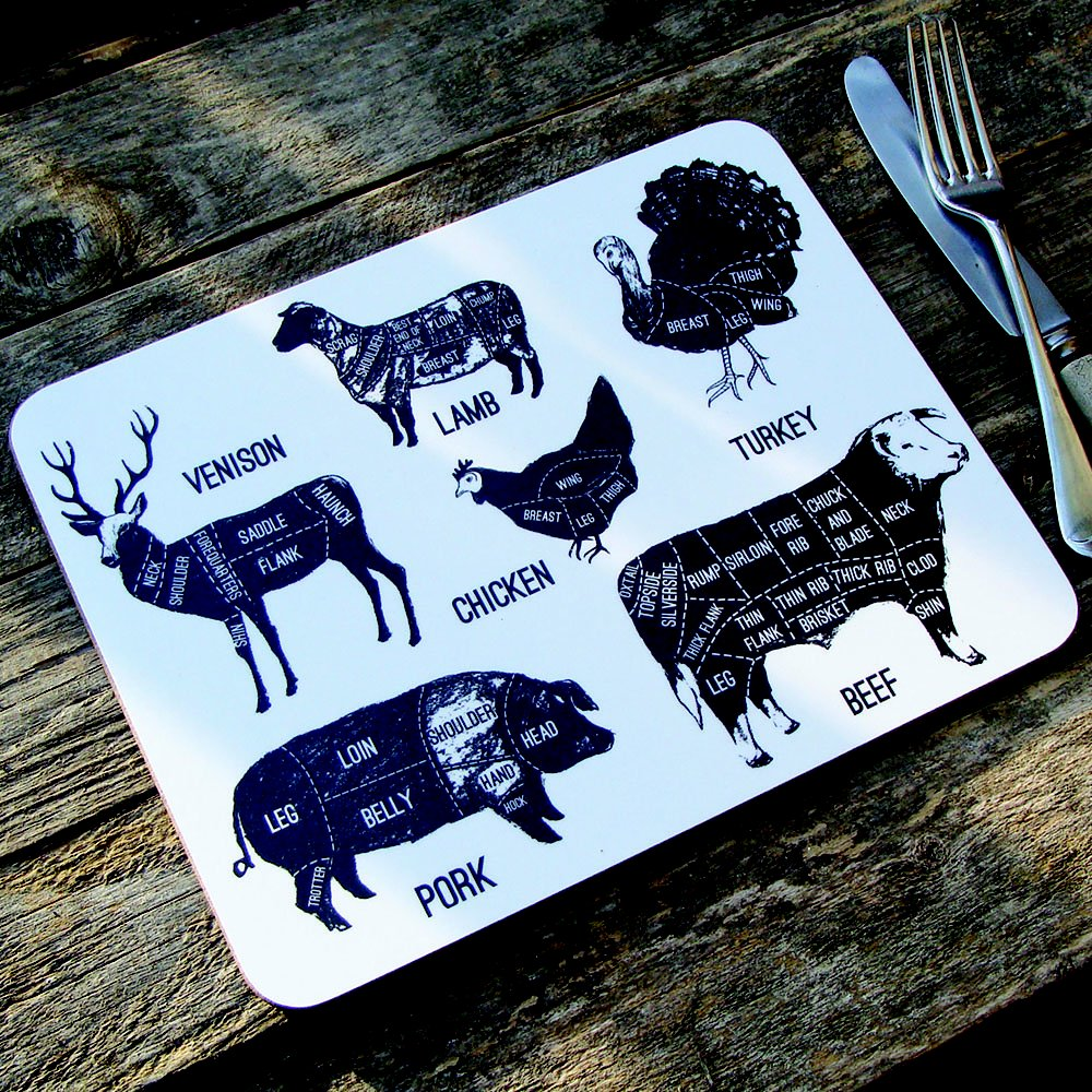meat cuts placemats web