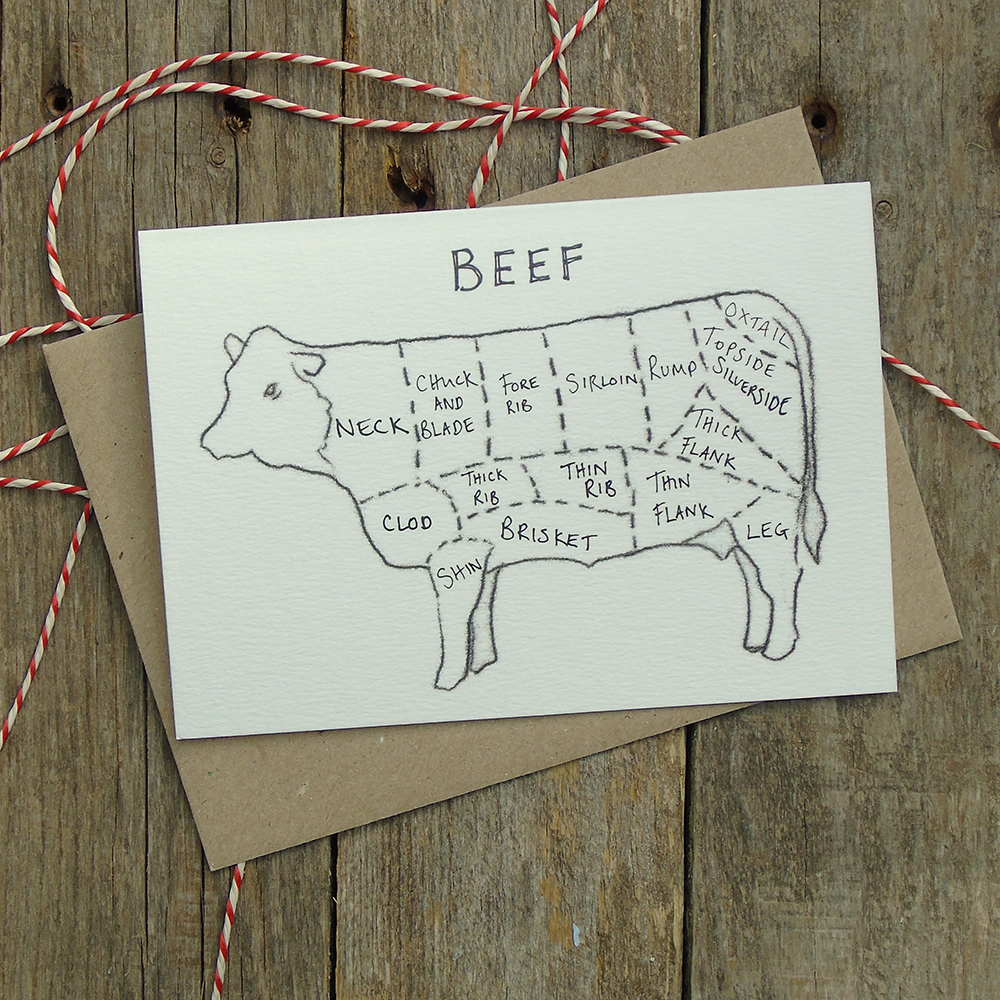 BCO2 Beef Cuts card web