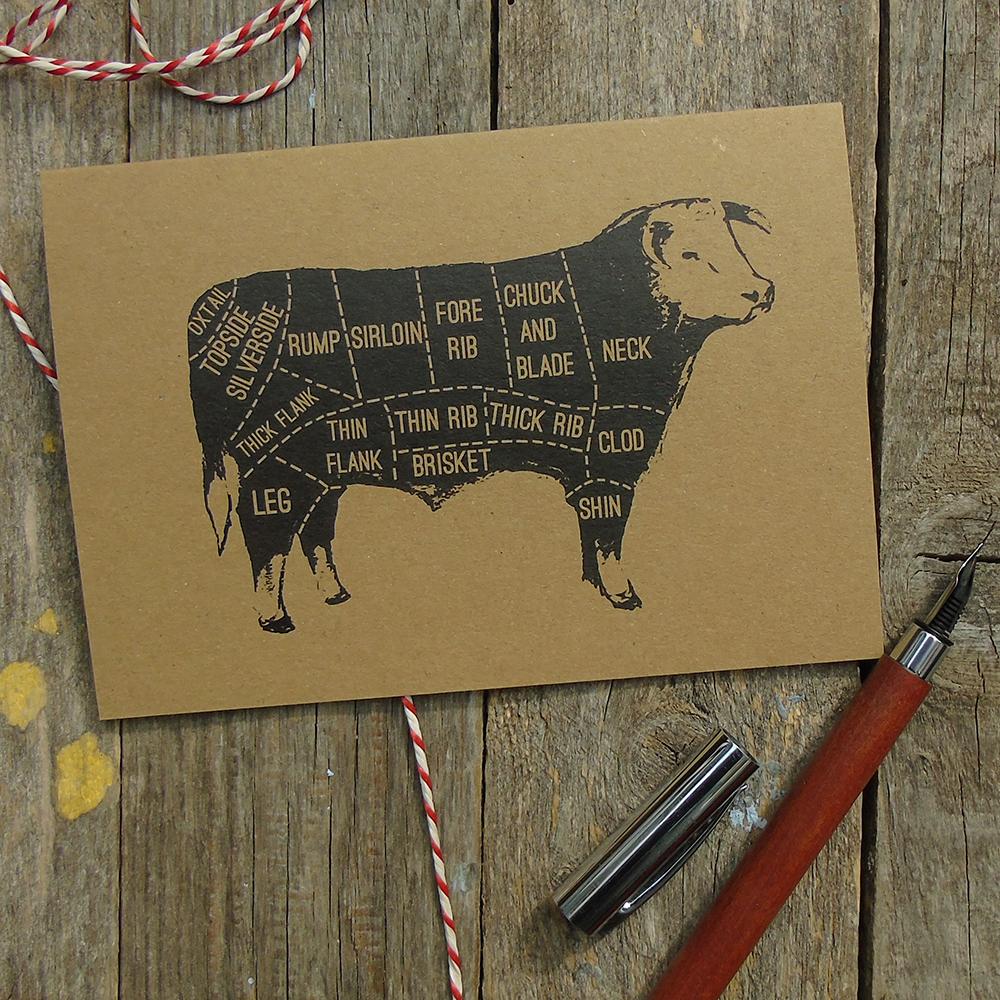 BCO3 Beef Cuts web