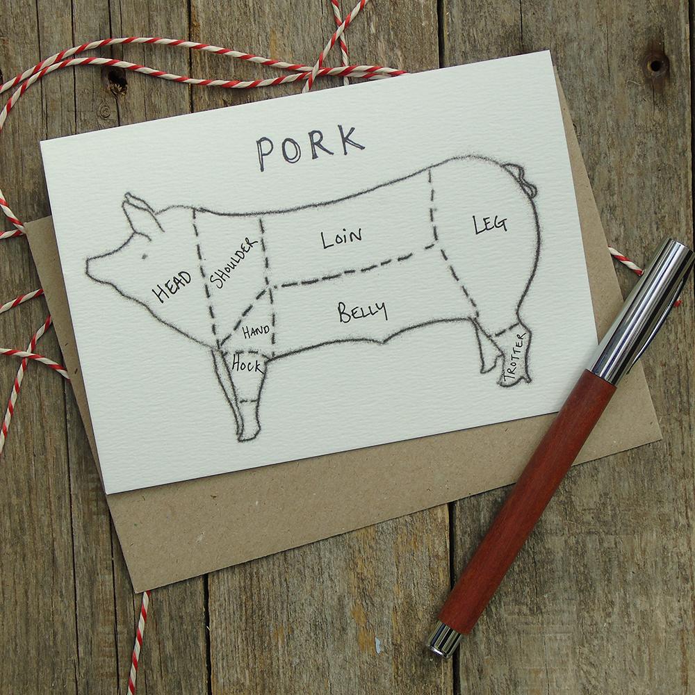 PCO2 Pork Cuts web