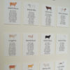 cattle table plan