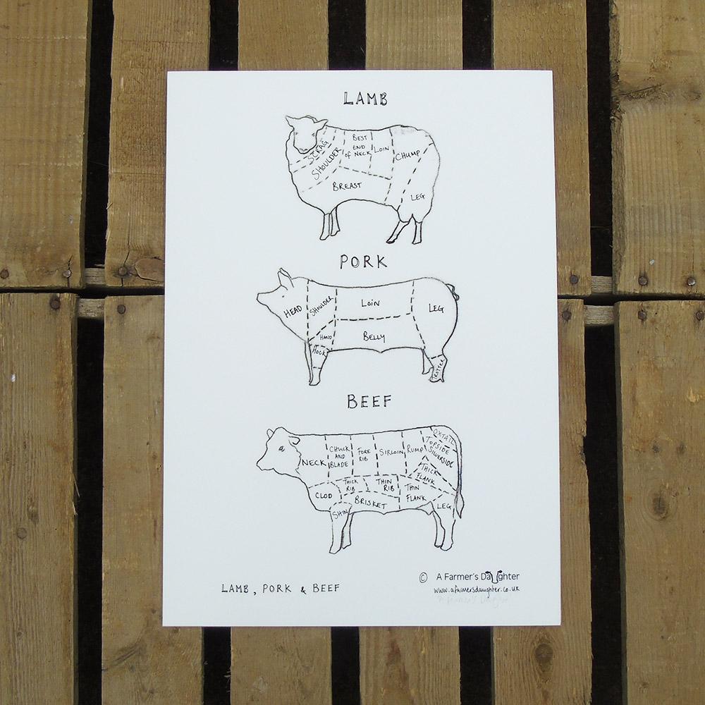 lamb pork beef print lpb a3